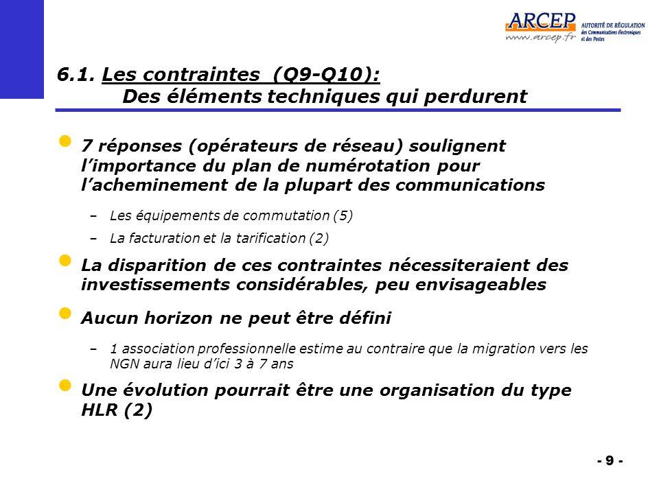 - 9 - 6.1. Les contraintes (Q9-Q10): Des éléments techniques qui perdurent 7 réponses (opérateurs de réseau) soulignent limportance du plan de numérot