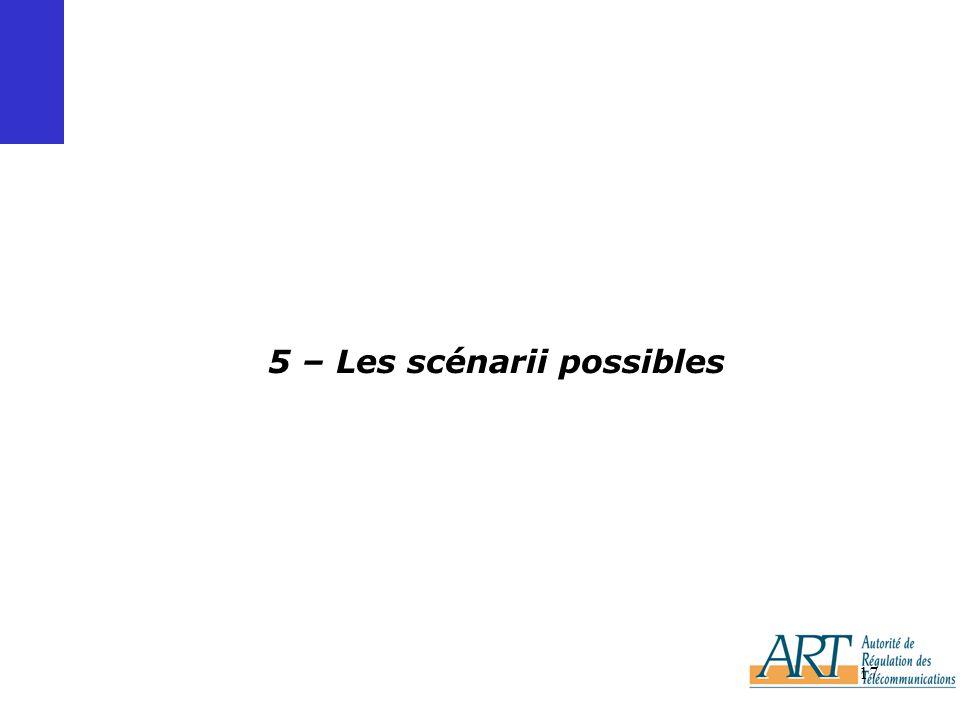 17 5 – Les scénarii possibles
