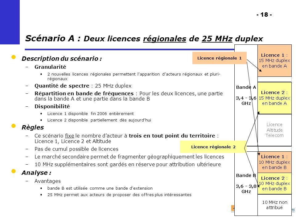 - 18 - Scénario A : Deux licences régionales de 25 MHz duplex Description du scénario : –Granularité 2 nouvelles licences régionales permettent lapparition dacteurs régionaux et pluri- régionaux –Quantité de spectre : 25 MHz duplex –Répartition en bande de fréquences : Pour les deux licences, une partie dans la bande A et une partie dans la bande B –Disponibilité Licence 1 disponible fin 2006 entièrement Licence 2 disponible partiellement dès aujourdhui Règles –Ce scénario fixe le nombre dacteur à trois en tout point du territoire : Licence 1, Licence 2 et Altitude –Pas de cumul possible de licences –Le marché secondaire permet de fragmenter géographiquement les licences –10 MHz supplémentaires sont gardés en réserve pour attribution ultérieure Analyse : –Avantages bande B est utilisée comme une bande dextension 25 MHz permet aux acteurs de proposer des offres plus intéressantes Licence régionale 2 Licence régionale 1
