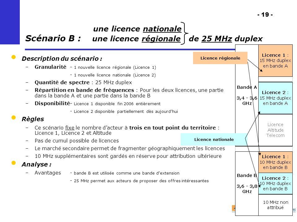 - 19 - une licence nationale Scénario B : une licence régionale de 25 MHz duplex Description du scénario : –Granularité- 1 nouvelle licence régionale (Licence 1) - 1 nouvelle licence nationale (Licence 2) –Quantité de spectre : 25 MHz duplex –Répartition en bande de fréquences : Pour les deux licences, une partie dans la bande A et une partie dans la bande B –Disponibilité- Licence 1 disponible fin 2006 entièrement - Licence 2 disponible partiellement dès aujourdhui Règles –Ce scénario fixe le nombre dacteur à trois en tout point du territoire : Licence 1, Licence 2 et Altitude –Pas de cumul possible de licences –Le marché secondaire permet de fragmenter géographiquement les licences –10 MHz supplémentaires sont gardés en réserve pour attribution ultérieure Analyse : –Avantages- bande B est utilisée comme une bande dextension - 25 MHz permet aux acteurs de proposer des offres intéressantes Licence nationale Licence régionale