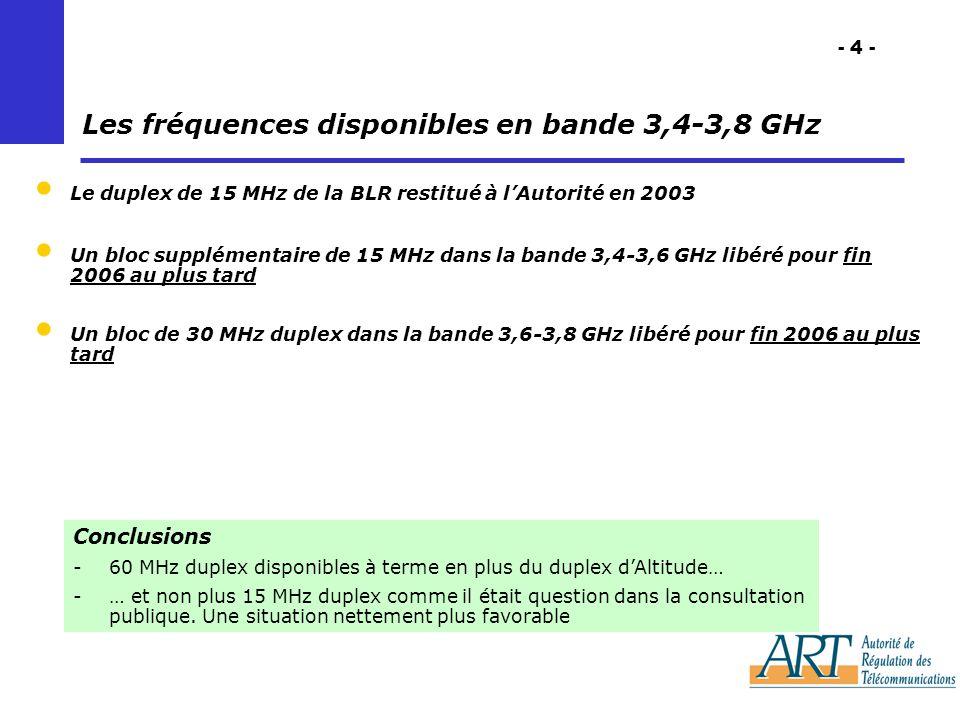 - 4 - Les fréquences disponibles en bande 3,4-3,8 GHz Le duplex de 15 MHz de la BLR restitué à lAutorité en 2003 Un bloc supplémentaire de 15 MHz dans la bande 3,4-3,6 GHz libéré pour fin 2006 au plus tard Un bloc de 30 MHz duplex dans la bande 3,6-3,8 GHz libéré pour fin 2006 au plus tard Conclusions -60 MHz duplex disponibles à terme en plus du duplex dAltitude… -… et non plus 15 MHz duplex comme il était question dans la consultation publique.