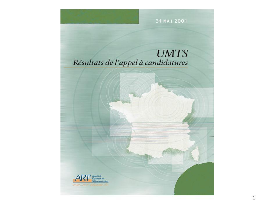 12 2- Etat des lieux de l introduction de l UMTS en Europe (1) Italie : un opérateur GSM non retenu (Blu) (2) Suède : un opérateur GSM (Telia) associé à un opérateur UMTS (Tele 2) postérieurement à l attribution de la licence