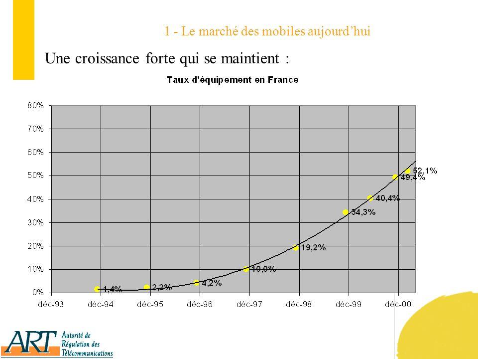 26 Emploi Prévisions de créations demplois directs et indirects générées par les projets de FTM et SFR en France (groupe FTM, groupe SFR et fournisseurs) : de l ordre de 30 000 emplois Ninclut pas les créations demplois induites dans les autres secteurs de léconomie par le développement de la 3G, évaluées par les candidats à plusieurs dizaines de milliers demplois ; Près de la moitié des effectifs de FTM et SFR consacrés à la 3G seront implantés en Province.