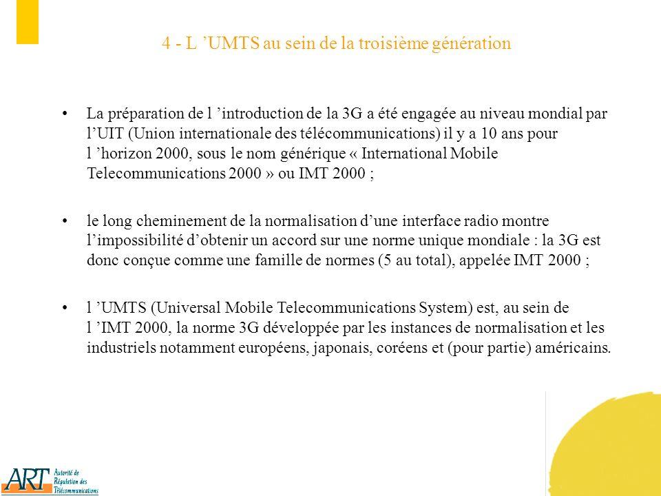 10 II L introduction de l UMTS en Europe