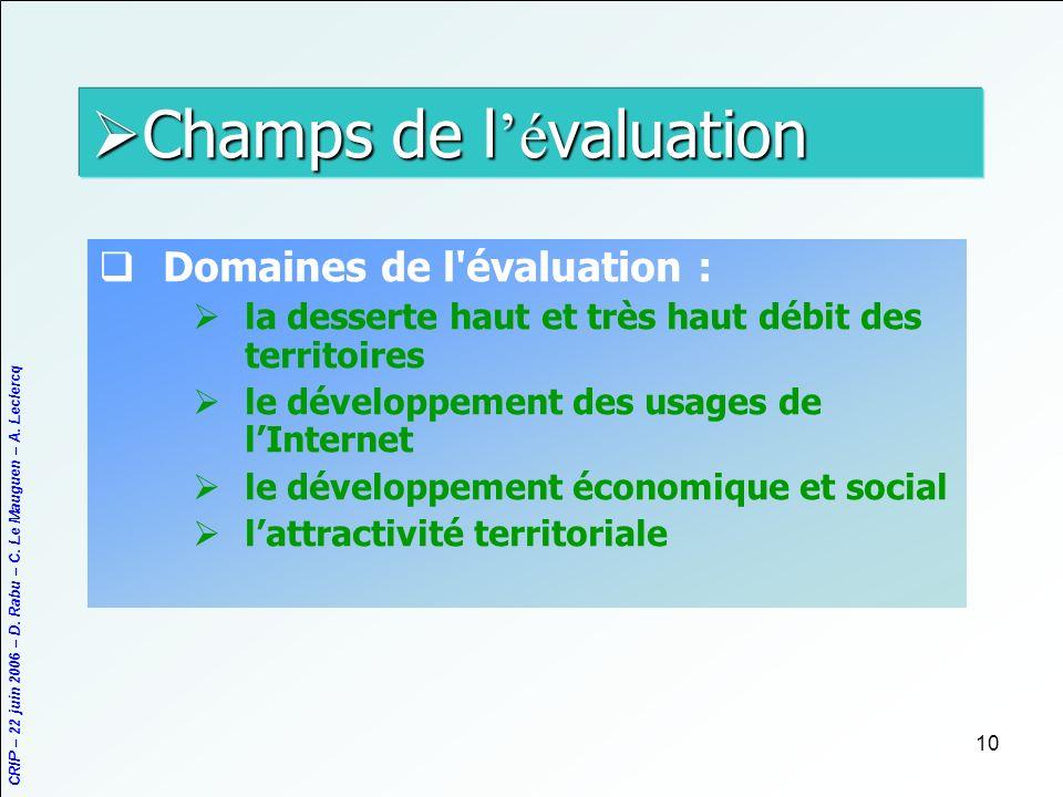 CRIP – 22 juin 2006 – D. Rabu – C. Le Mauguen – A. Leclercq 10 Champs de l é valuation Champs de l é valuation Domaines de l'évaluation : la desserte