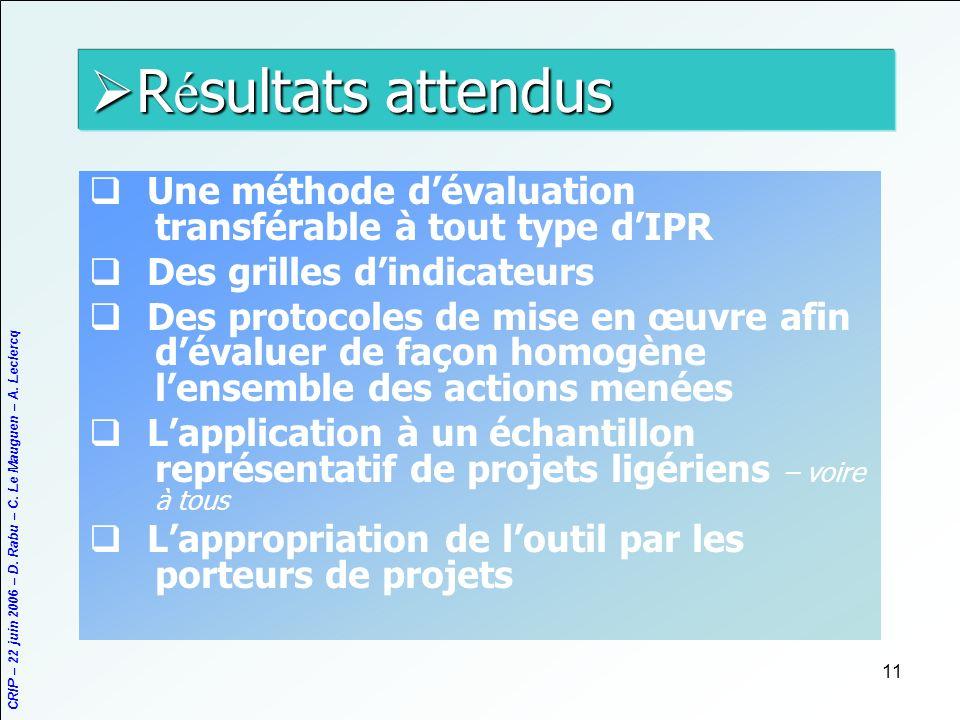 CRIP – 22 juin 2006 – D. Rabu – C. Le Mauguen – A. Leclercq 11 R é sultats attendus R é sultats attendus Une méthode dévaluation transférable à tout t