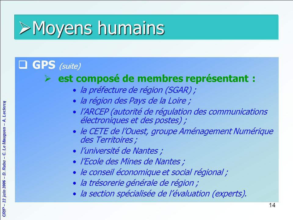 CRIP – 22 juin 2006 – D. Rabu – C. Le Mauguen – A. Leclercq 14 Moyens humains Moyens humains GPS (suite) est composé de membres représentant : la préf