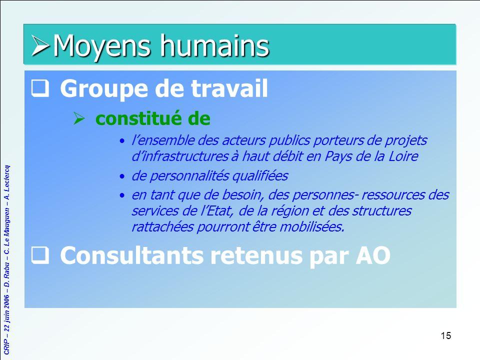 CRIP – 22 juin 2006 – D. Rabu – C. Le Mauguen – A. Leclercq 15 Moyens humains Moyens humains Groupe de travail constitué de lensemble des acteurs publ