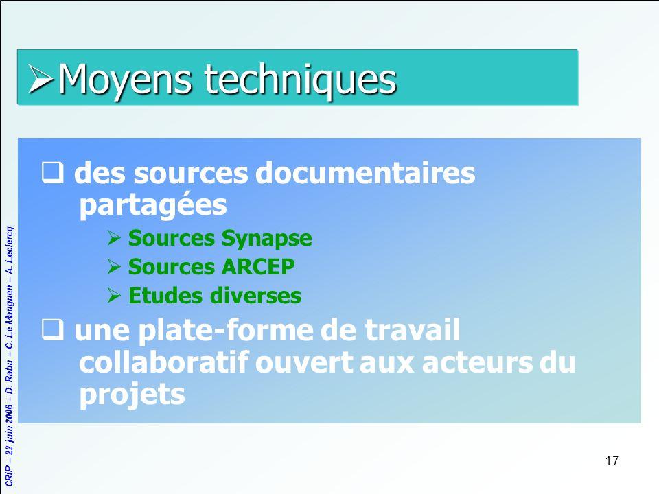 CRIP – 22 juin 2006 – D. Rabu – C. Le Mauguen – A. Leclercq 17 Moyens techniques Moyens techniques des sources documentaires partagées Sources Synapse