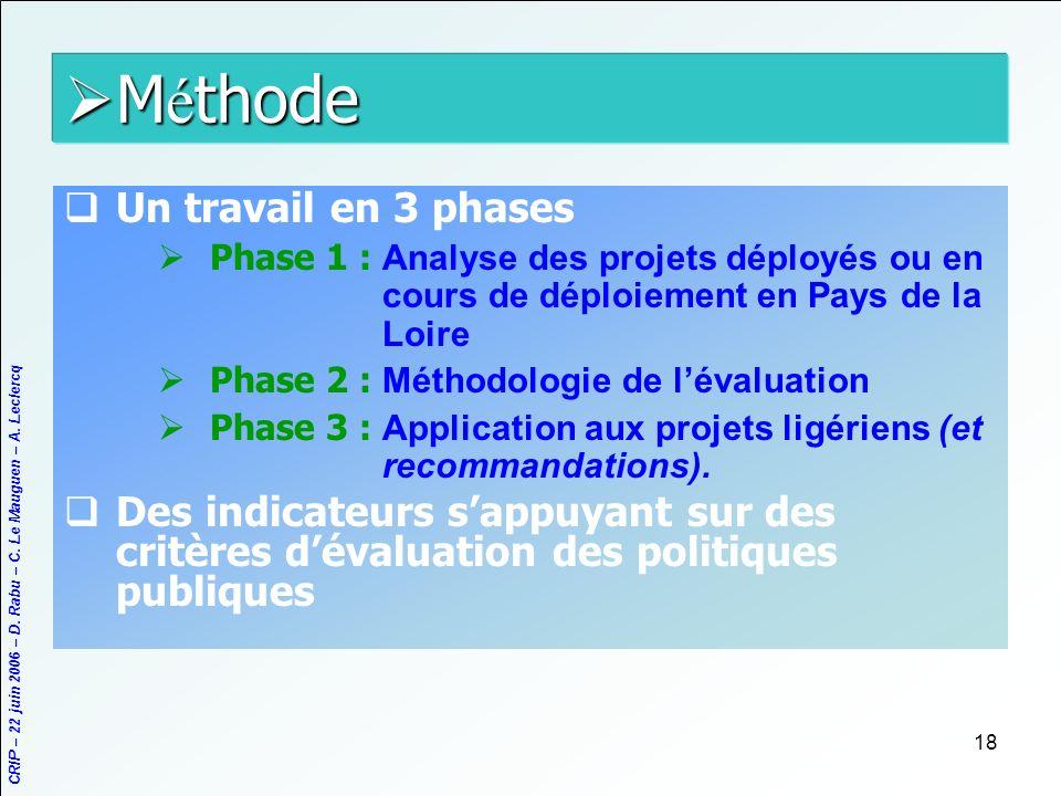 CRIP – 22 juin 2006 – D. Rabu – C. Le Mauguen – A. Leclercq 18 M é thode M é thode Un travail en 3 phases Phase 1 : Analyse des projets déployés ou en