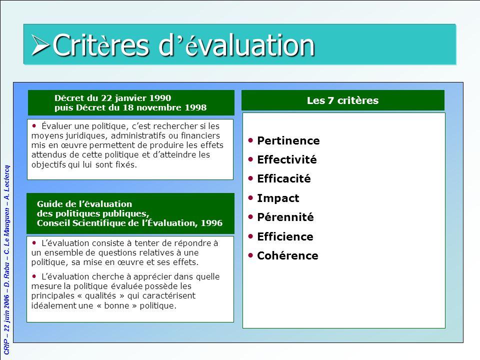 CRIP – 22 juin 2006 – D. Rabu – C. Le Mauguen – A. Leclercq 19 Crit è res d é valuation Crit è res d é valuation Évaluer une politique, cest recherche