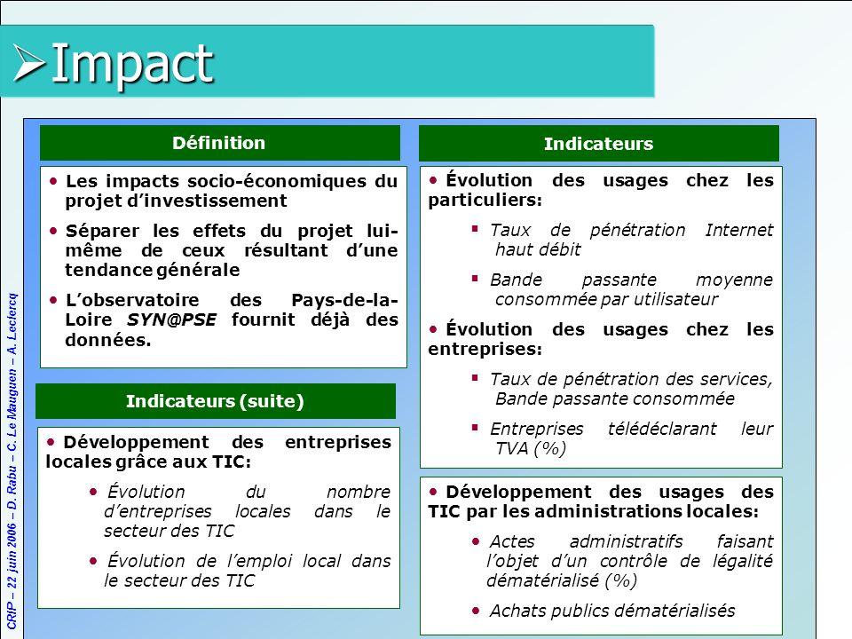 CRIP – 22 juin 2006 – D. Rabu – C. Le Mauguen – A. Leclercq 23 Évolution des usages chez les particuliers: Taux de pénétration Internet haut débit Ban