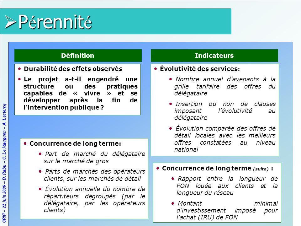 CRIP – 22 juin 2006 – D. Rabu – C. Le Mauguen – A. Leclercq 24 Évolutivité des services: Nombre annuel davenants à la grille tarifaire des offres du d