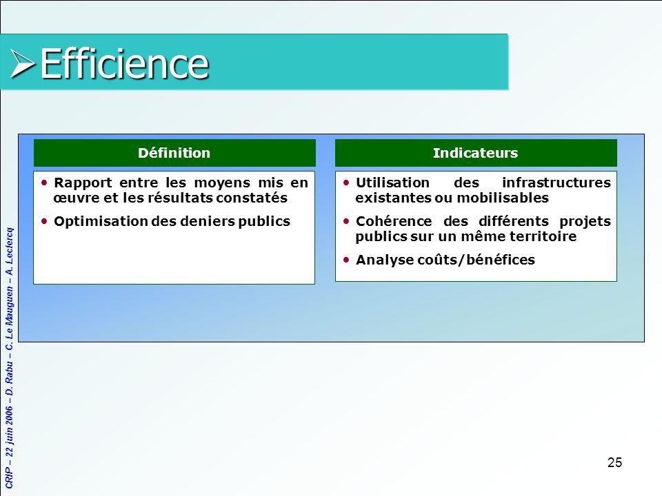 CRIP – 22 juin 2006 – D. Rabu – C. Le Mauguen – A. Leclercq 25 Utilisation des infrastructures existantes ou mobilisables Cohérence des différents pro