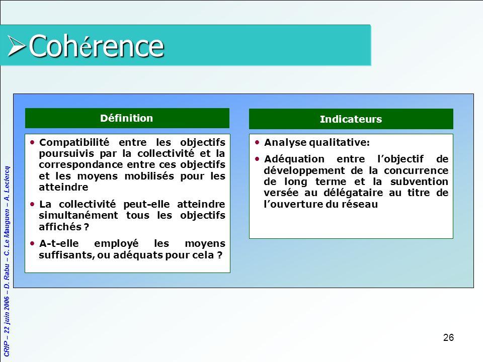 CRIP – 22 juin 2006 – D. Rabu – C. Le Mauguen – A. Leclercq 26 Analyse qualitative: Adéquation entre lobjectif de développement de la concurrence de l