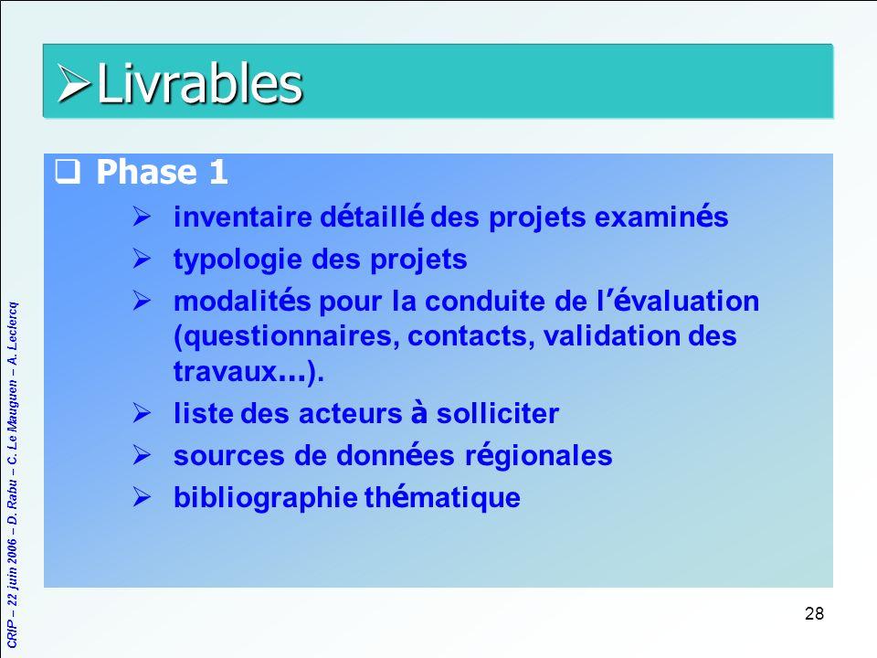 CRIP – 22 juin 2006 – D. Rabu – C. Le Mauguen – A. Leclercq 28 Livrables Livrables Phase 1 inventaire d é taill é des projets examin é s typologie des