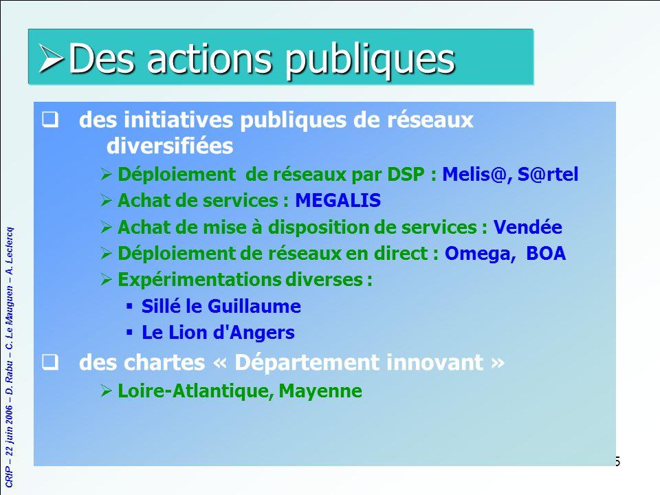 5 Des actions publiques Des actions publiques des initiatives publiques de réseaux diversifiées Déploiement de réseaux par DSP : Melis@, S@rtel Achat