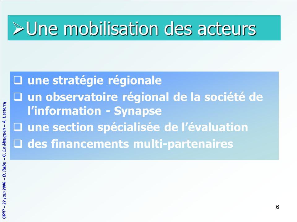 CRIP – 22 juin 2006 – D. Rabu – C. Le Mauguen – A. Leclercq 6 Une mobilisation des acteurs Une mobilisation des acteurs une stratégie régionale un obs