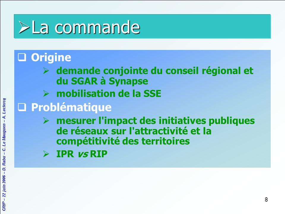 8 La commande La commande Origine demande conjointe du conseil régional et du SGAR à Synapse mobilisation de la SSE Problématique mesurer l'impact des