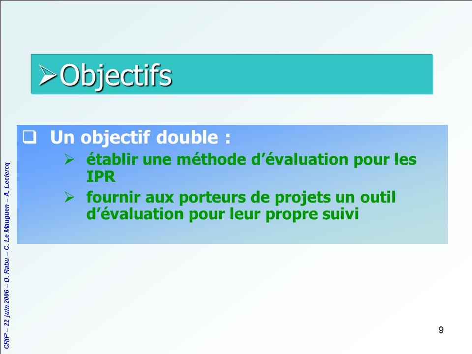 CRIP – 22 juin 2006 – D. Rabu – C. Le Mauguen – A. Leclercq 9 Objectifs Objectifs Un objectif double : établir une méthode dévaluation pour les IPR fo