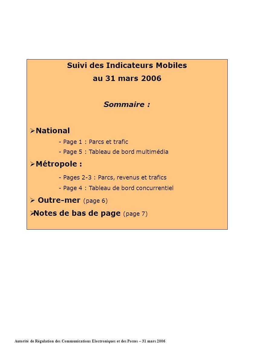 Suivi des Indicateurs Mobiles au 31 mars 2006 Sommaire : National - Page 1 : Parcs et trafic - Page 5 : Tableau de bord multimédia Métropole : - Pages