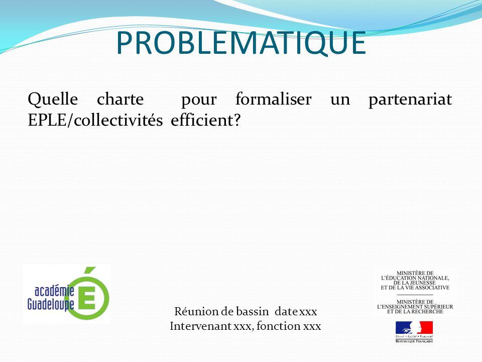 PROBLEMATIQUE Quelle charte pour formaliser un partenariat EPLE/collectivités efficient? Réunion de bassin date xxx Intervenant xxx, fonction xxx