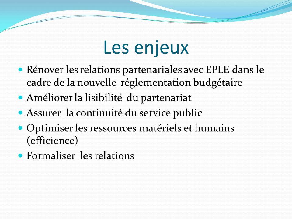Les enjeux Rénover les relations partenariales avec EPLE dans le cadre de la nouvelle réglementation budgétaire Améliorer la lisibilité du partenariat