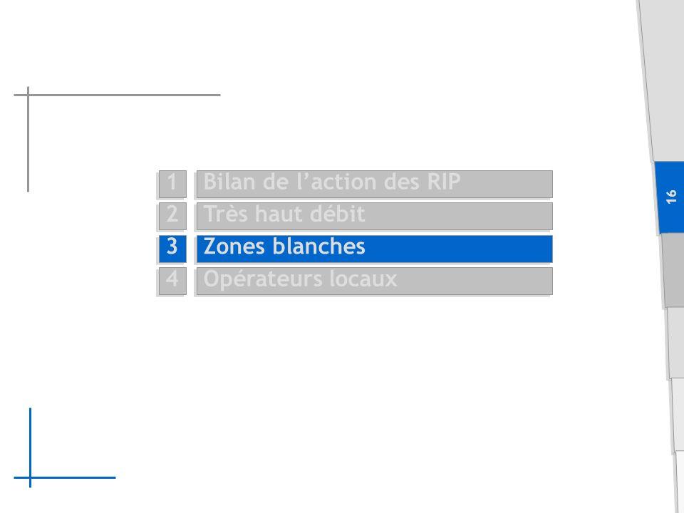 16 Bilan de laction des RIP 1 1 Très haut débit 2 2 Zones blanches 3 3 Opérateurs locaux 4 4