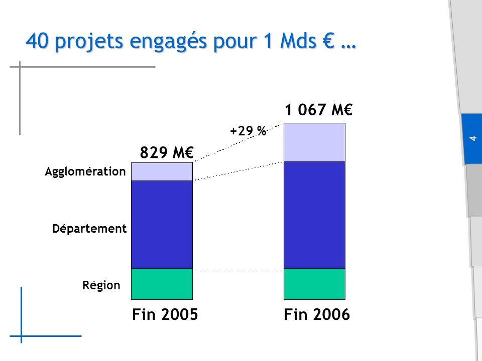 Conclusion et proposition de programme de travail 2007 Paul Champsaur, Président de lARCEP