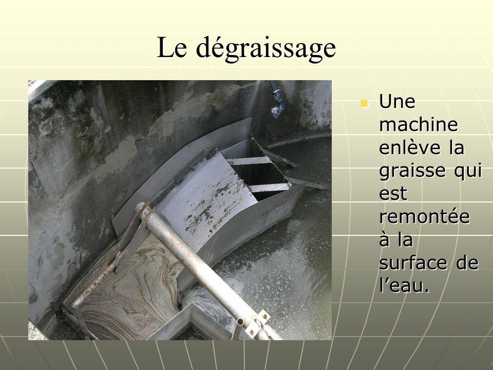 Le dégraissage Une machine enlève la graisse qui est remontée à la surface de leau. Une machine enlève la graisse qui est remontée à la surface de lea