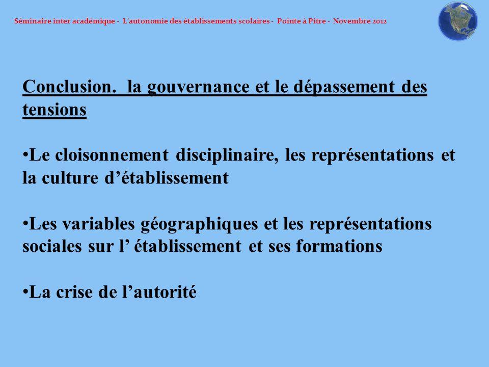 Séminaire inter académique - Lautonomie des établissements scolaires - Pointe à Pitre - Novembre 2012 Conclusion. la gouvernance et le dépassement des