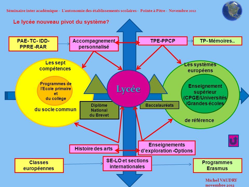 Séminaire inter académique - Lautonomie des établissements scolaires - Pointe à Pitre - Novembre 2012 Les systèmes européens Michel VAUDRY novembre 20