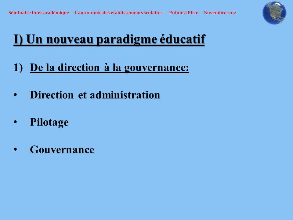 Séminaire inter académique - Lautonomie des établissements scolaires - Pointe à Pitre - Novembre 2012 I) Un nouveau paradigme éducatif 1)De la directi