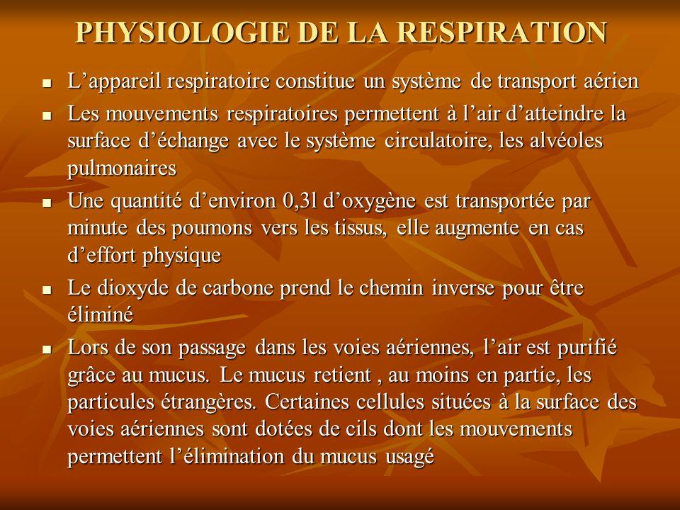 PHYSIOLOGIE DE LA RESPIRATION Lappareil respiratoire constitue un système de transport aérien Lappareil respiratoire constitue un système de transport