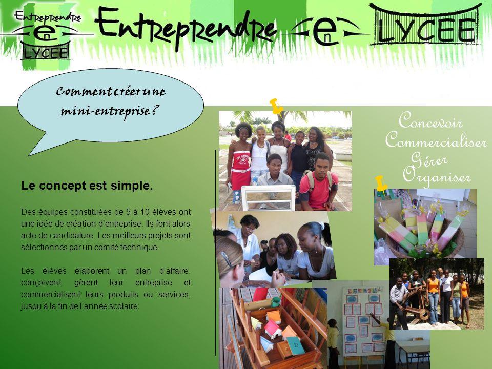 Comment créer une mini-entreprise ? Concevoir Commercialiser Organiser Gérer Le concept est simple. Des équipes constituées de 5 à 10 élèves ont une i