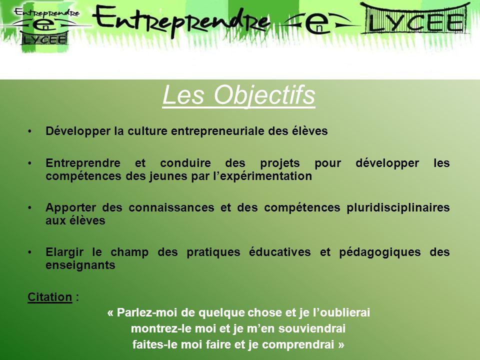 Développer la culture entrepreneuriale des élèves Entreprendre et conduire des projets pour développer les compétences des jeunes par lexpérimentation