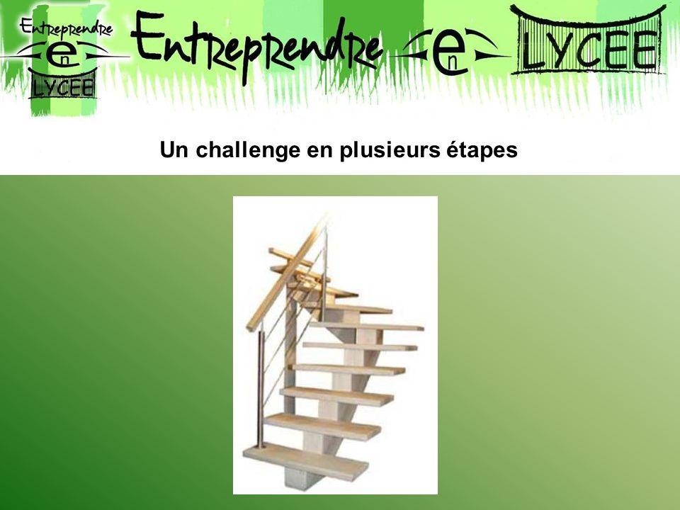 Un challenge en plusieurs étapes