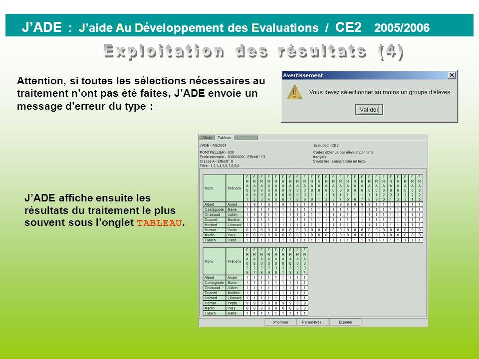 0 JADE : Jaide Au Développement des Evaluations / CE2 2005/2006 - Sélectionner : 1. Groupe 2. Discipline 3. Groupe ditems… …ou capacités 4. Cliquer po