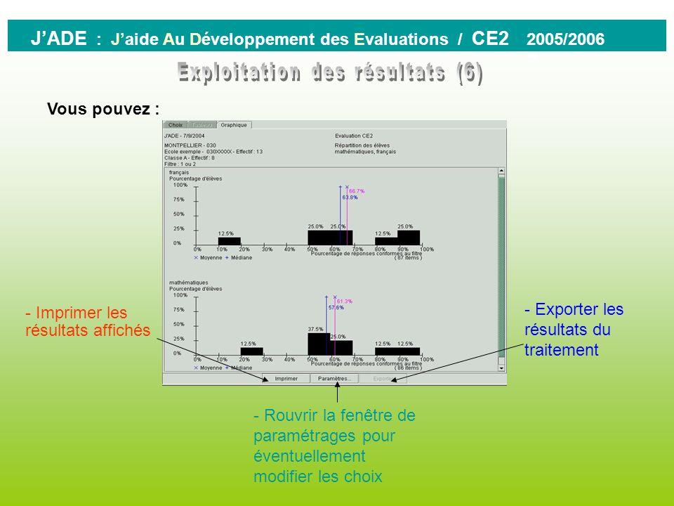0 JADE : Jaide Au Développement des Evaluations / CE2 2005/2006 JADE peut afficher également les résultats sous forme GRAPHIQUE. La majorité des trait