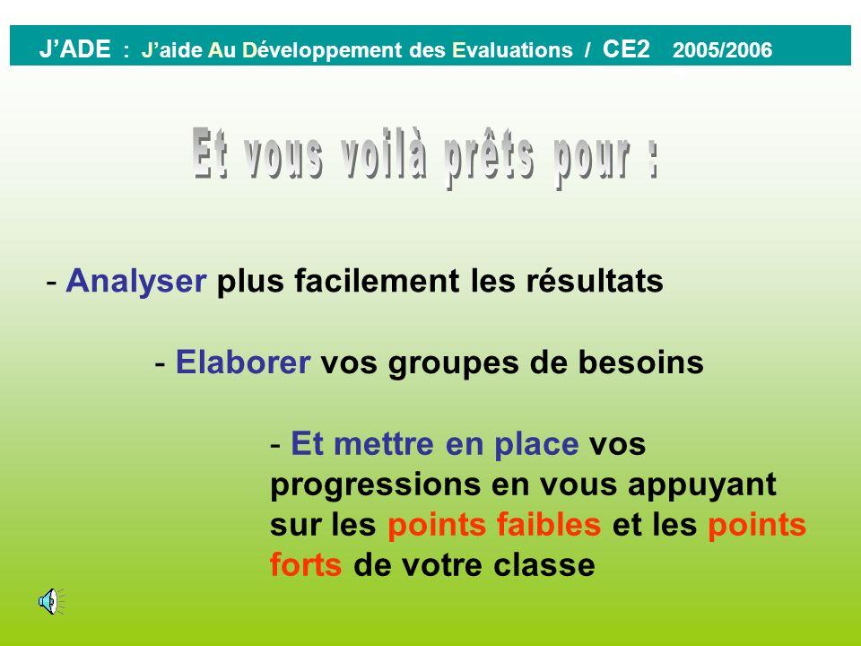 JADE : Jaide Au Développement des Evaluations / CE2 2005/2006 Les Groupes de besoins apparaissent alors dans la fenêtre du bas.
