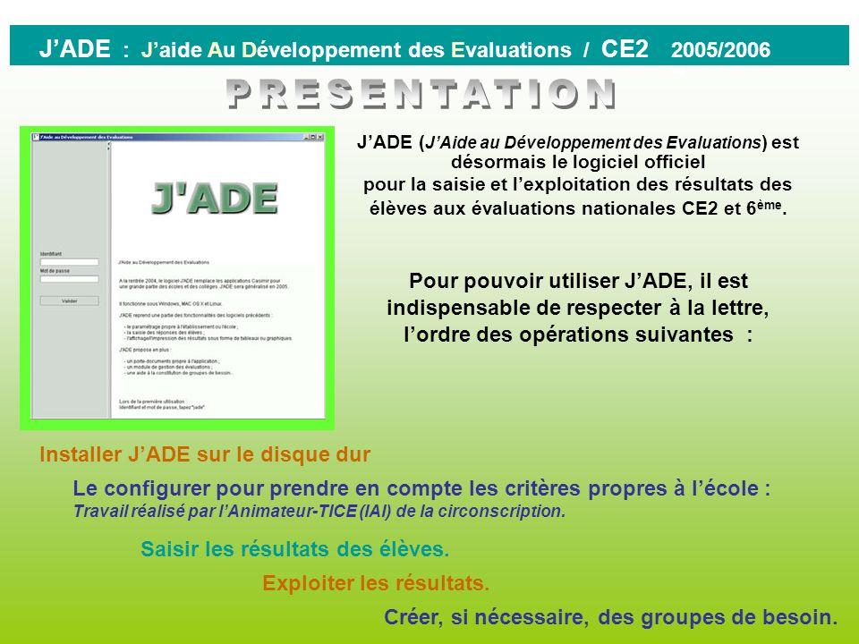 Jaide Au Développement des Evaluations Animateurs TICE de la Guadeloupe Evaluation CE2 2005/2006