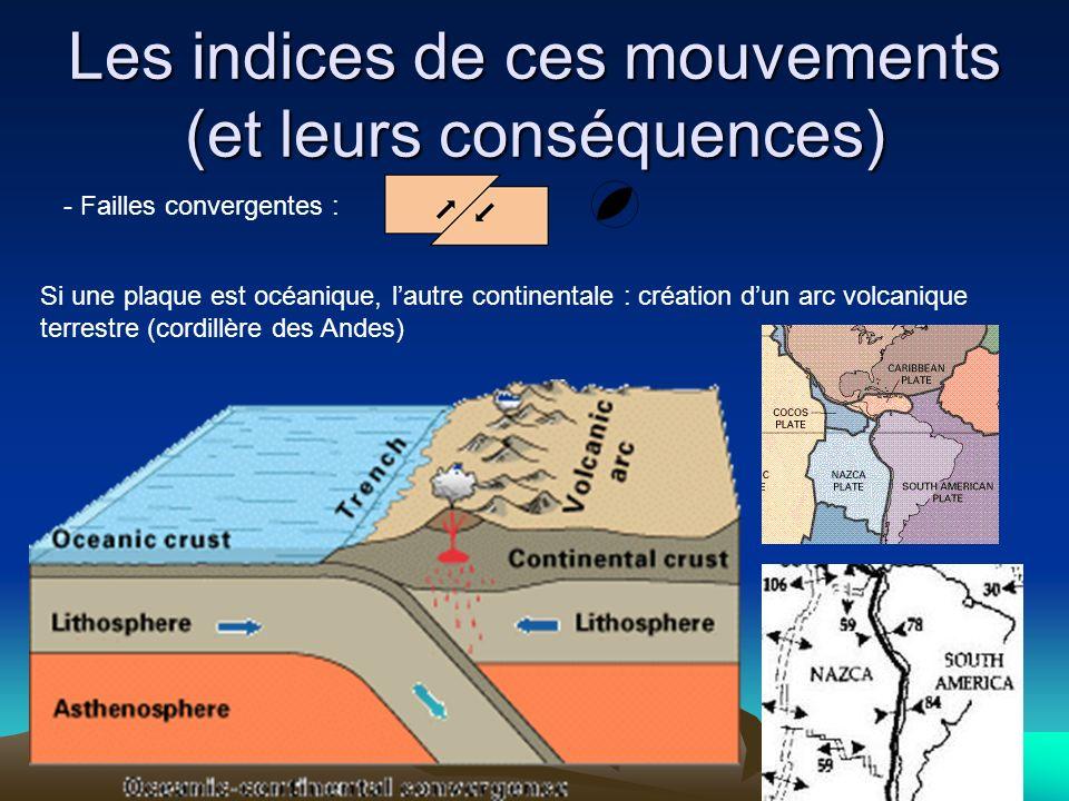 Les indices de ces mouvements (et leurs conséquences) - Failles convergentes : Si une plaque est océanique, lautre continentale : création dun arc vol
