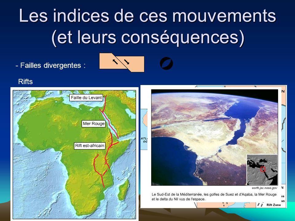 - Failles divergentes : Rifts Les indices de ces mouvements (et leurs conséquences)