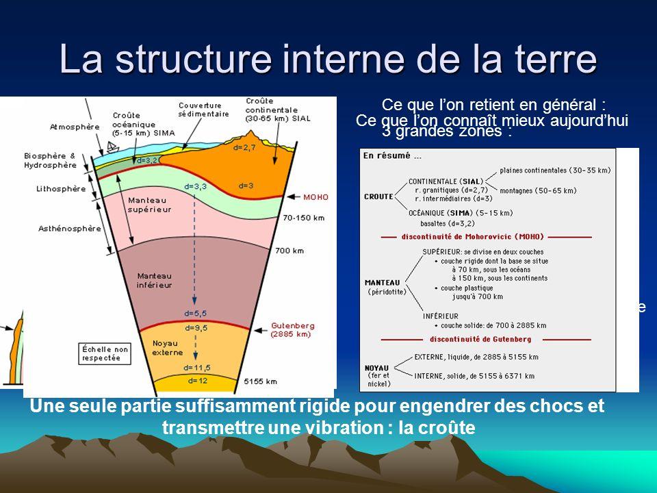 La structure interne de la terre 3 grandes zones : -Le noyau : solide et relativement homogène -Le manteau : plastique - La croûte terrestre : fine, t
