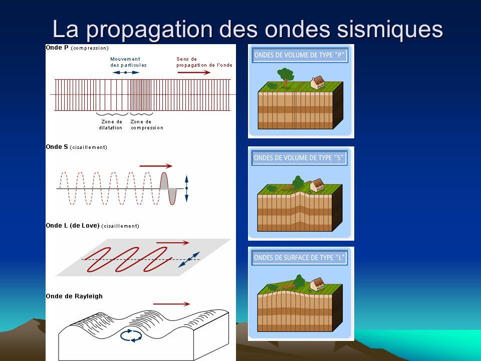 La propagation des ondes sismiques
