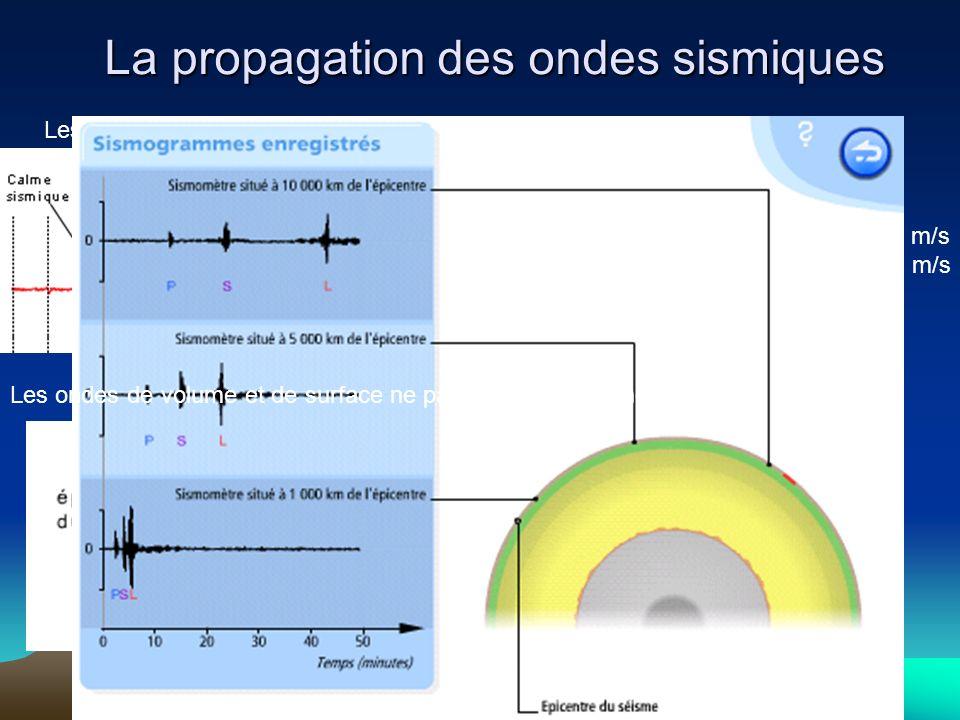 Les ondes P se propagent plus vite que les ondes S Ondes P : environ 7000 m/s Ondes S : environ 4000 m/s La propagation des ondes sismiques Les ondes