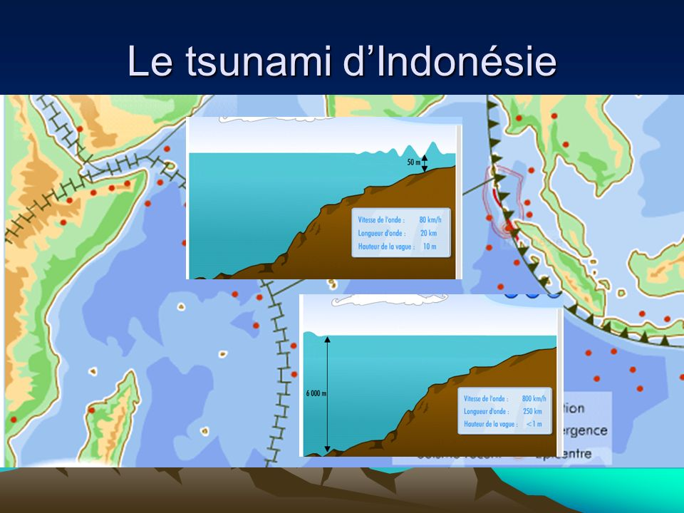 Le tsunami dIndonésie