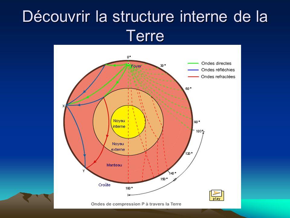 Découvrir la structure interne de la Terre
