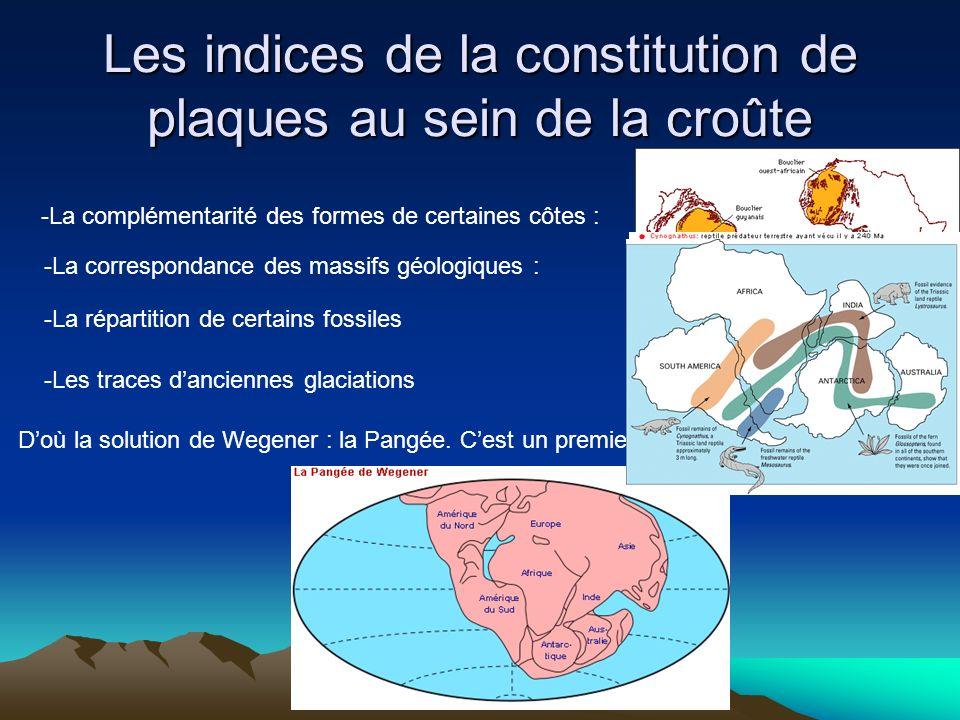 Les indices de la constitution de plaques au sein de la croûte -La complémentarité des formes de certaines côtes : -La correspondance des massifs géol