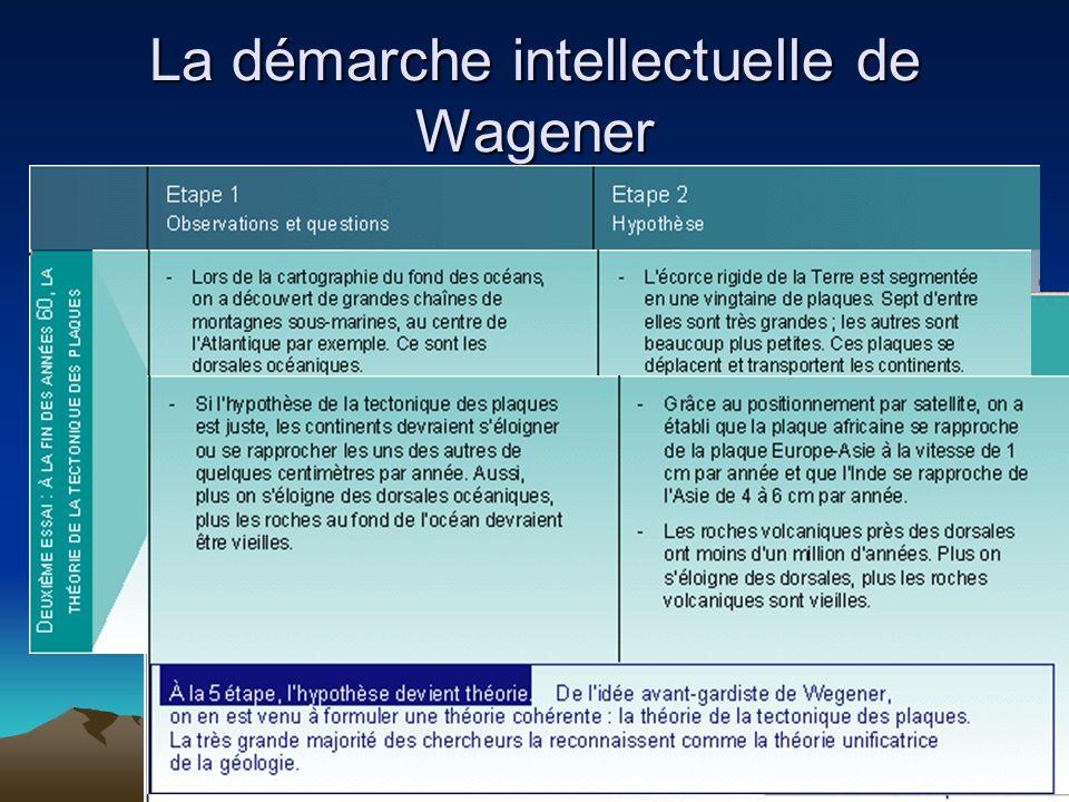 La démarche intellectuelle de Wagener